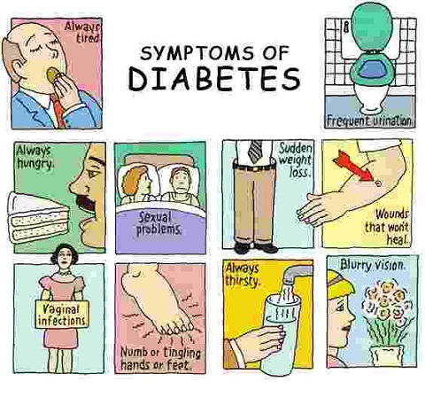 What is normal blood sugar level? | TheDiabetesSupportGroup